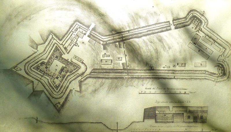 File:Fort George Plan.jpg