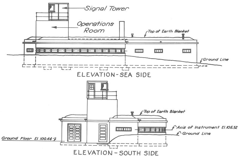 File:Fort Dawes HECP Elevation.jpg