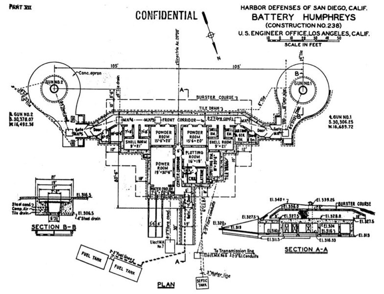 File:Battery238 Plan.jpg