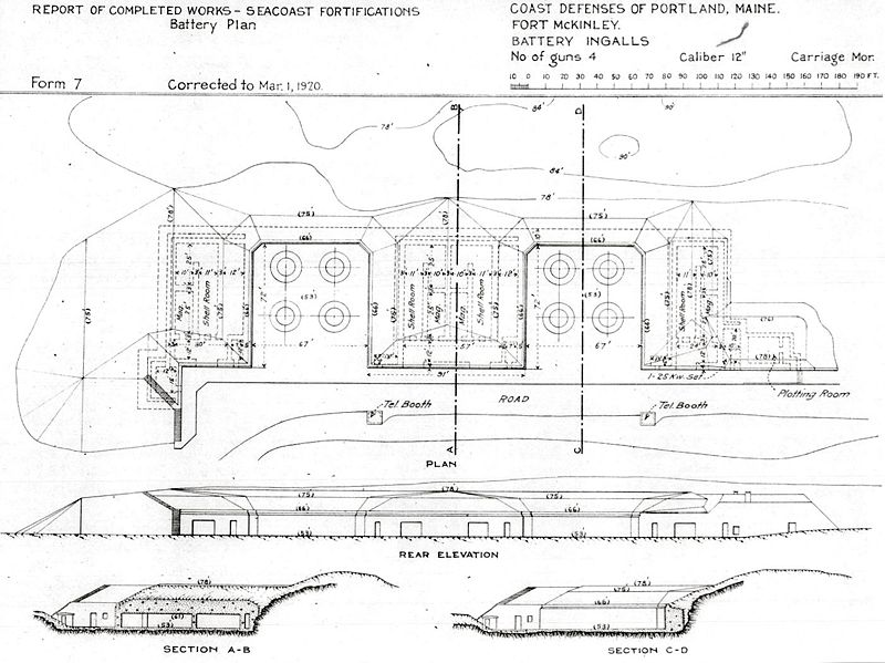File:Fort McKinley Battery Ingalls Plan.jpg