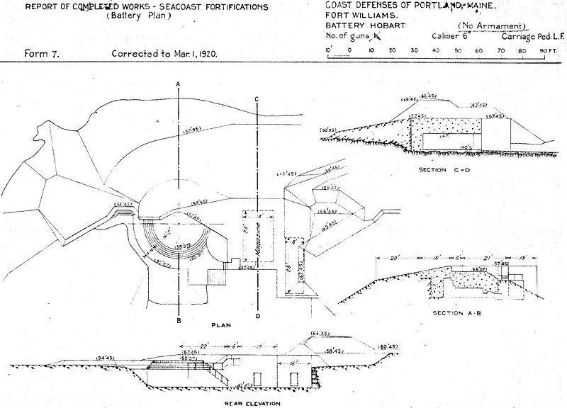 File:Fort Williams Battery Hobart Plan.jpg