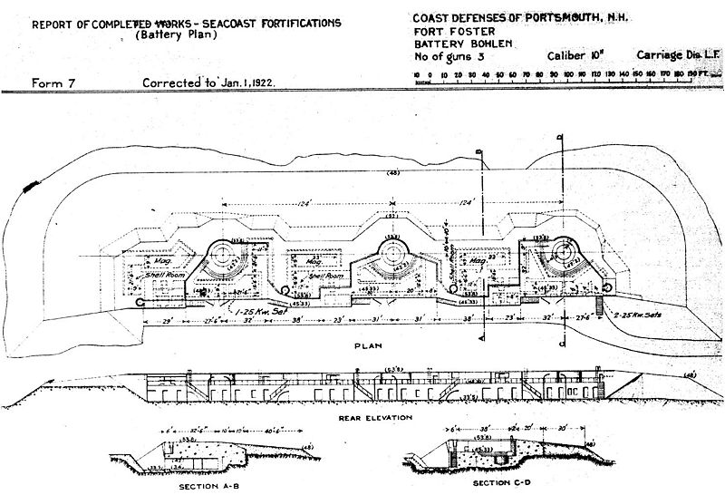 File:Fort Foster Battery Bohlen Plan.jpg