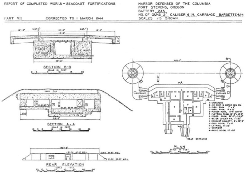 File:Fort Stevens Battery 245 Plan.jpg