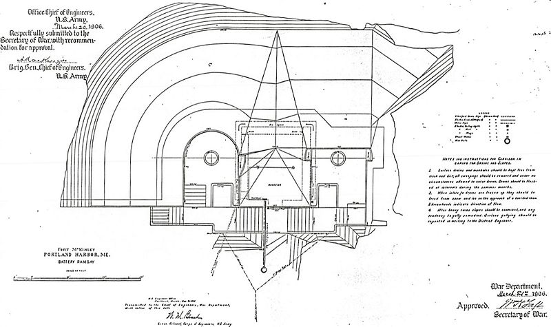 File:Fort McKinley Battery Ramsay Plan.jpg